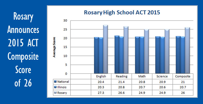 Rosary Announces ACT Composite